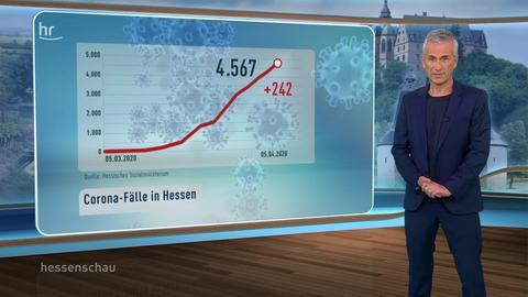 hessenschau vom 05.04.2020