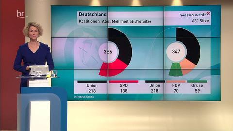hessen wählt: Die Bundestagswahl 2017 - 20:15 Uhr