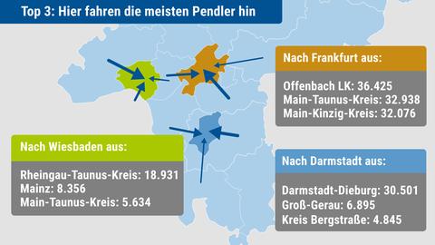 Grafische Darstellung der größten Pendlerströme im Rhein-Main-Gebiet