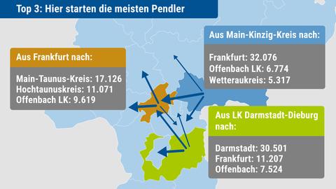 Karte zeigt die größten Pendlerströme im Rhein-Main-Gebiet