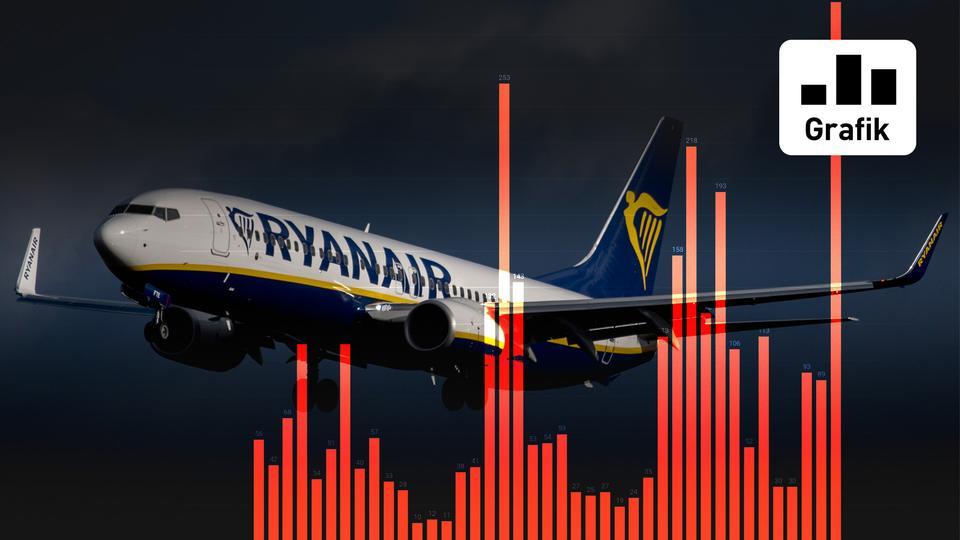 Datenanalyse So sehr missachten Ryanair, Condor & Co. das Nachtflugverbot