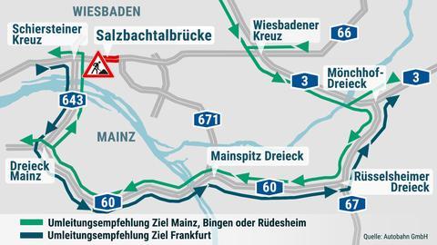 Die Grafik zeigt die empfohlenen Umleitungen an der Salzbachtalbrücke für Autofahrer in Richtung Mainz, Bingen oder Rüdesheim und in Richtung Frankfurt.