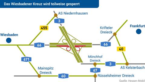 Die Sperrungen am Wochenende am Wiesbadener Kreuz.